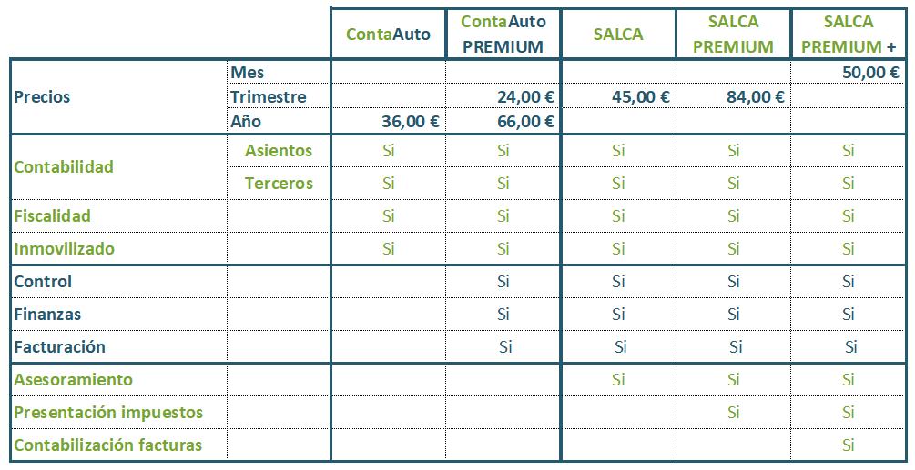 2019 Tarifas Precios