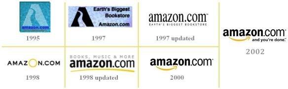 Emprendedores de éxito vol3: Jeff Bezos o lo que es lo mismo el creador de Amazon